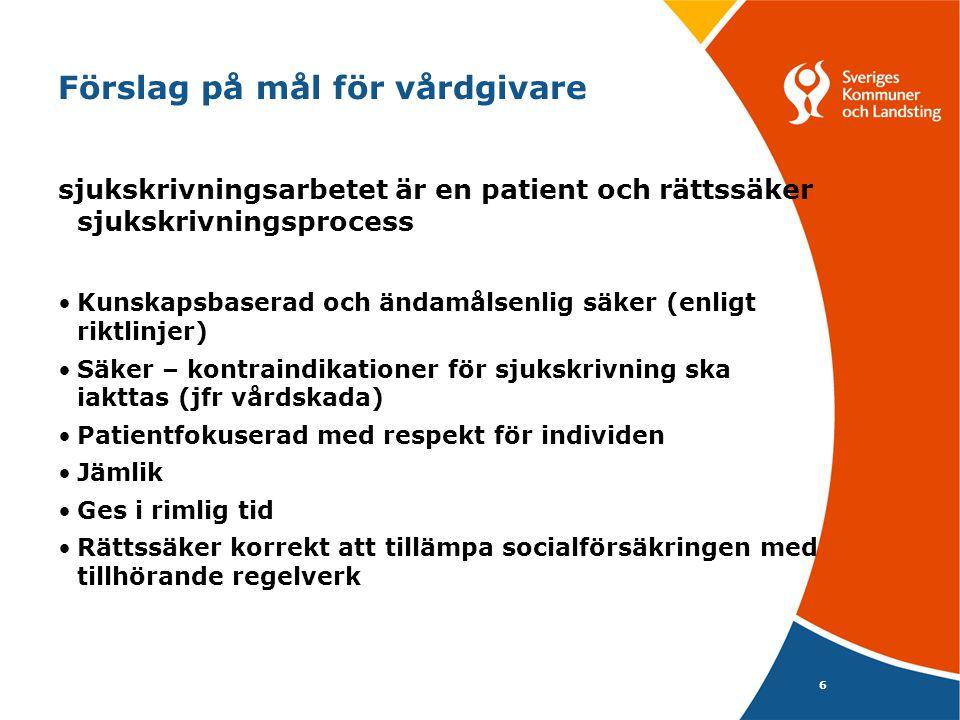 17 8 §Spårbarhet Rutiner för sjukskrivning ska dokumenteras i journalen för att sjukskrivning ska kunna identifieras och spåras Anledning till sjukskrivning och omfattning Längd, syfte och förväntad effekt Utvärdering av sjukskrivningen och vidtagna och planerade åtgärder