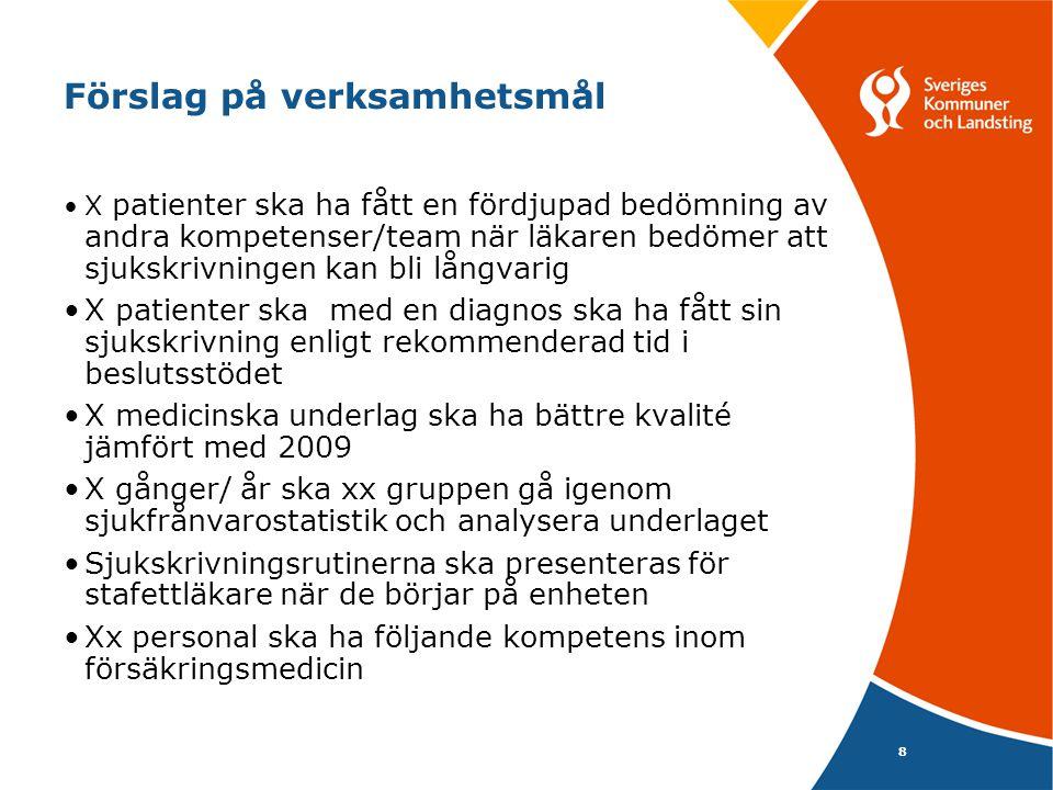 19 Styrdokument - Sjukskrivningsprocessen God Vård (SOSFS:12)– Ledningssystem för kvalitet och patientsäkerhet i hälso- o sjukvården Försäkringsmedicinskt beslutsstöd Övergripande principer Samordning av insatser för habilitering och rehabilitering (SOSFS 2007:10) Intygsföreskrift (SOSFS 2005:29) Nationella riktlinjer
