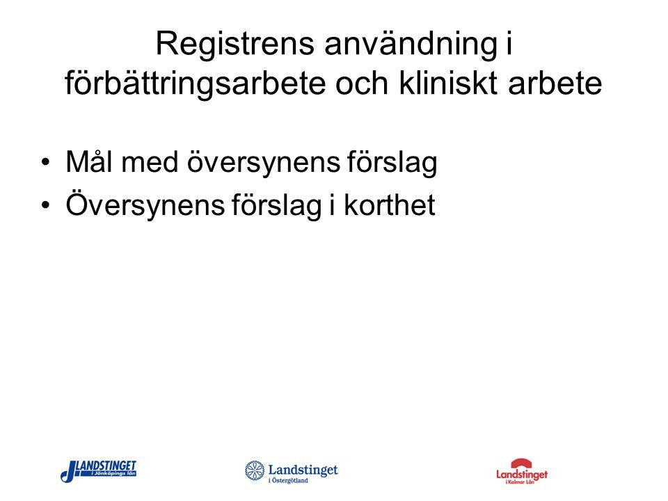 Registrens användning i förbättringsarbete och kliniskt arbete Mål med översynens förslag Översynens förslag i korthet