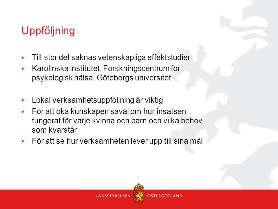 Uppföljning Till stor del saknas vetenskapliga effektstudier Karolinska institutet, Forskningscentrum för psykologisk hälsa, Göteborgs universitet Lok