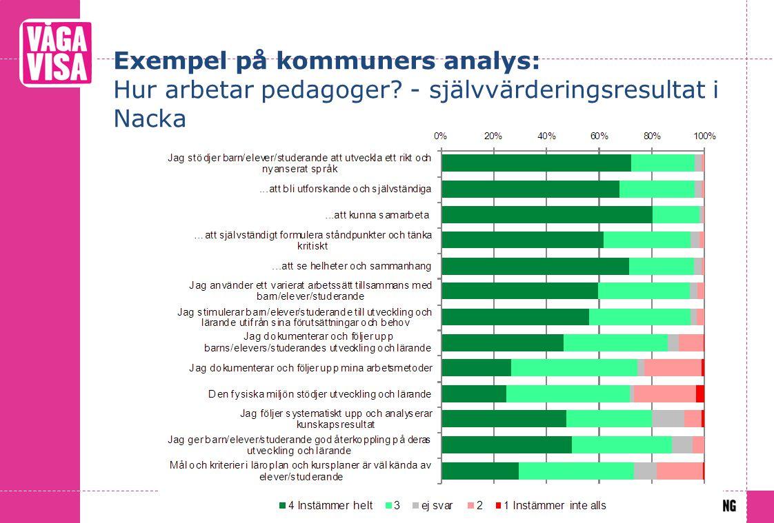 Exempel på kommuners analys: Hur arbetar pedagoger - självvärderingsresultat i Nacka