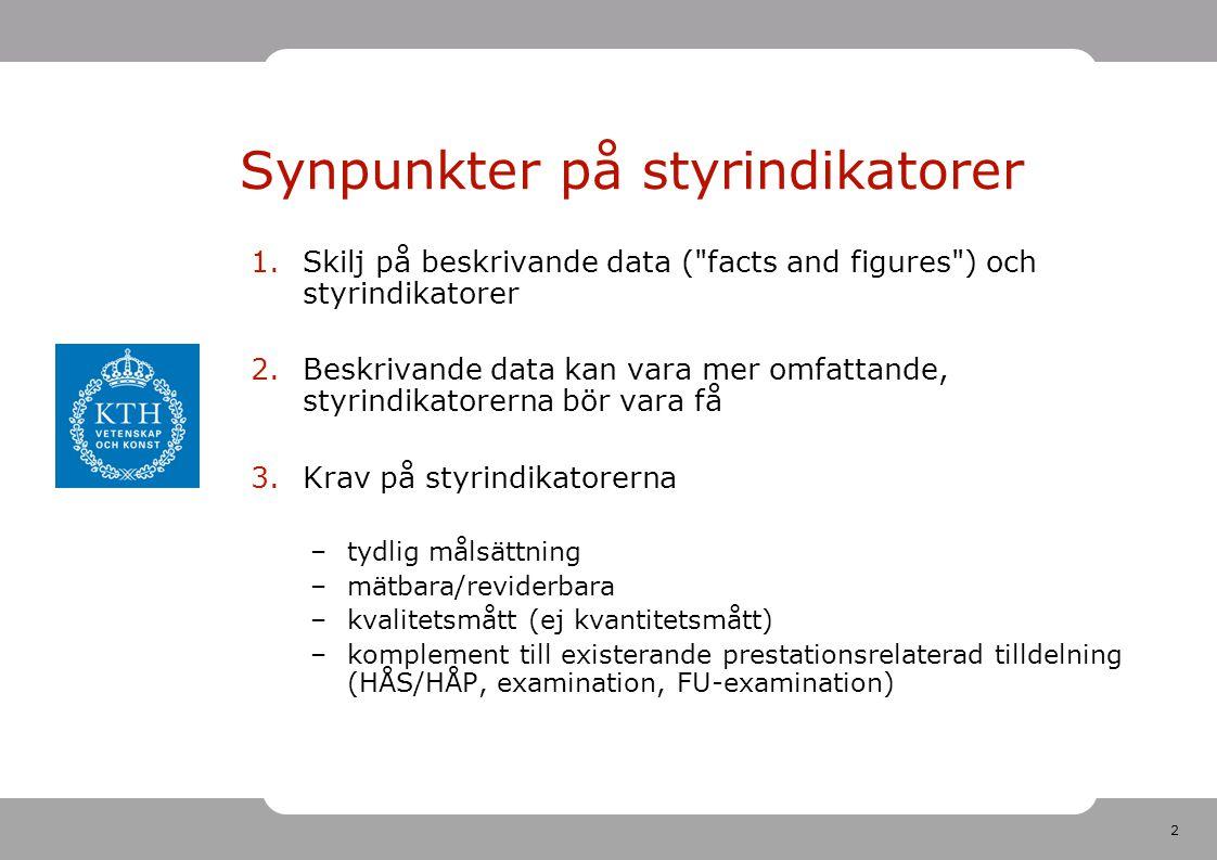2 1.Skilj på beskrivande data (