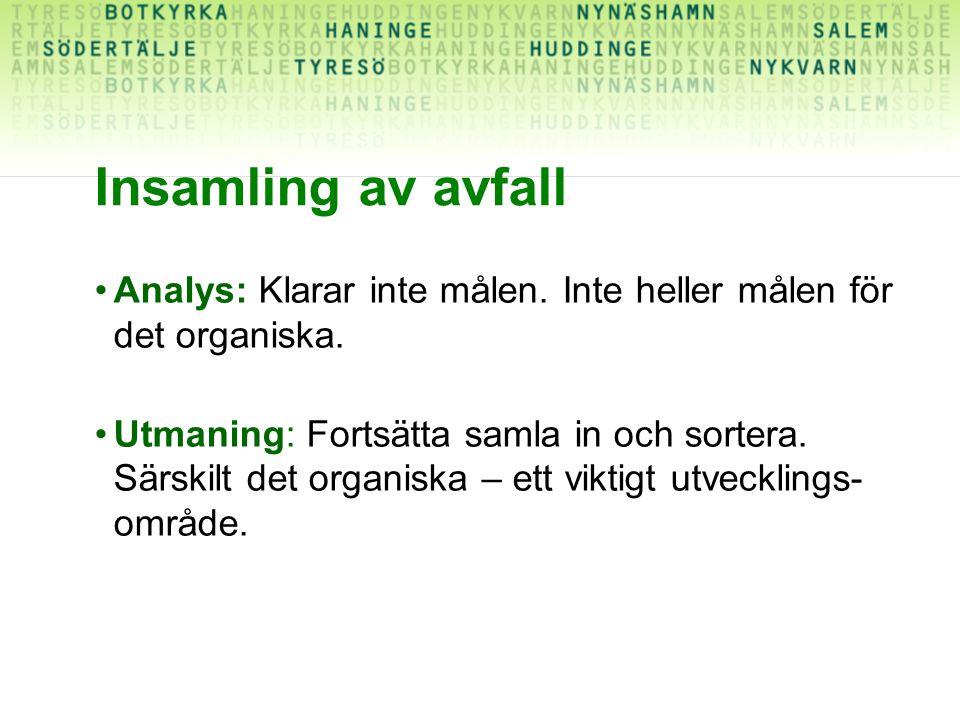 Insamling av avfall Analys: Klarar inte målen.Inte heller målen för det organiska.