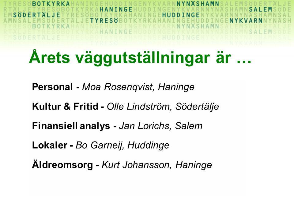 Årets väggutställningar är … Personal - Moa Rosenqvist, Haninge Kultur & Fritid - Olle Lindström, Södertälje Finansiell analys - Jan Lorichs, Salem Lokaler - Bo Garneij, Huddinge Äldreomsorg - Kurt Johansson, Haninge