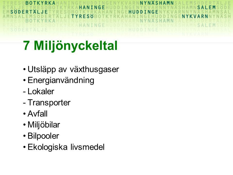 Snabbladdstation - koncept Laddar på 15 min –> 80% Skapar en trygghet Vindkraft i tanken Tyresö - upplåter mark Vattenfall - investeringen Tyresö - tecknar abonnemang Företag och privatpersoner Vattenfall - kundhanteringen Färdig station våren 2012