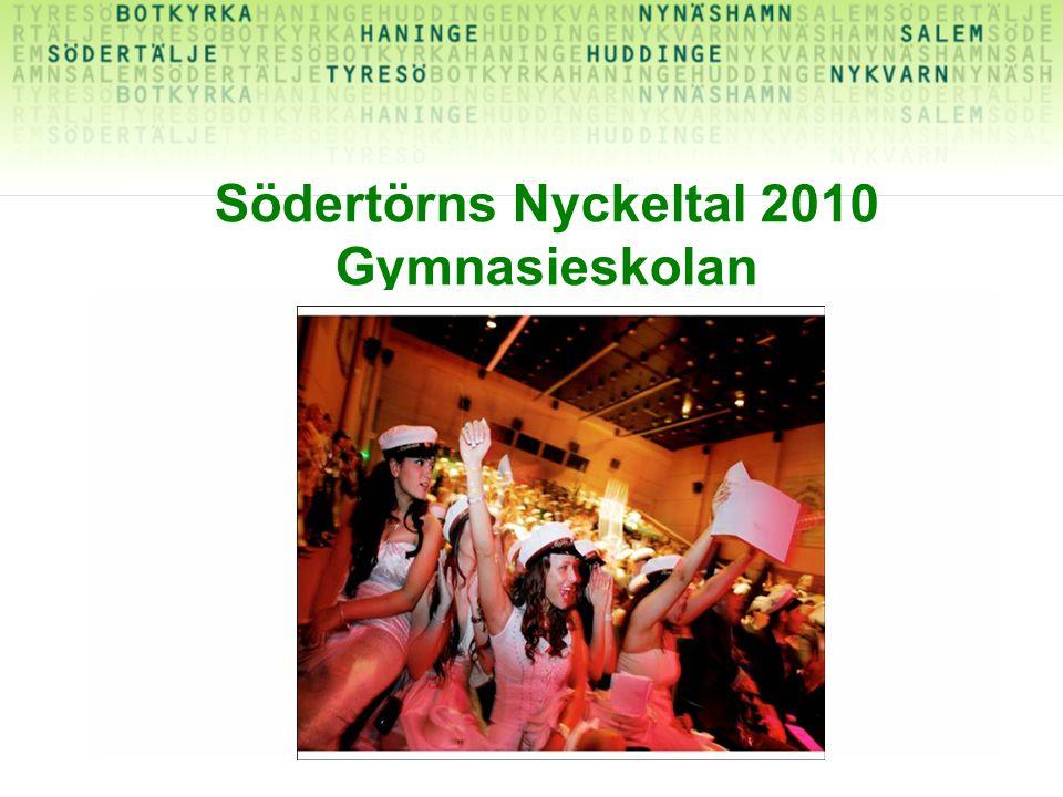 Södertörns Nyckeltal 2010 Gymnasieskolan