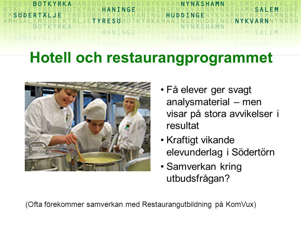 Hotell och restaurangprogrammet Få elever ger svagt analysmaterial – men visar på stora avvikelser i resultat Kraftigt vikande elevunderlag i Södertörn Samverkan kring utbudsfrågan.