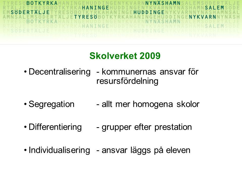 Skolverket 2009 Decentralisering- kommunernas ansvar för resursfördelning Segregation - allt mer homogena skolor Differentiering- grupper efter prestation Individualisering- ansvar läggs på eleven