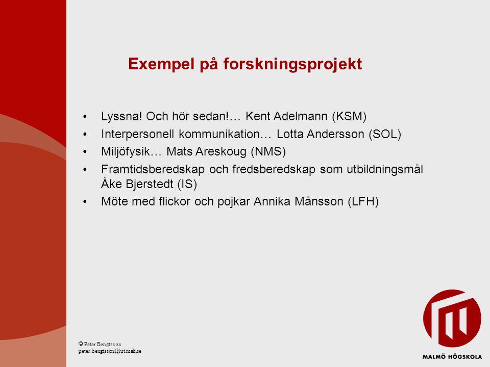 Exempel på forskningsprojekt Lyssna! Och hör sedan!… Kent Adelmann (KSM) Interpersonell kommunikation… Lotta Andersson (SOL) Miljöfysik… Mats Areskoug