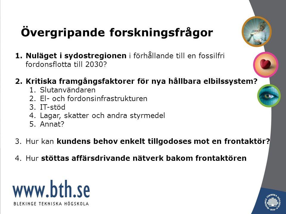 www.miljofordonsyd.se Kommuner, kommunbolag Intresserade att köpa/leasa elbil Regionförbund & Länsstyrelser (reg.