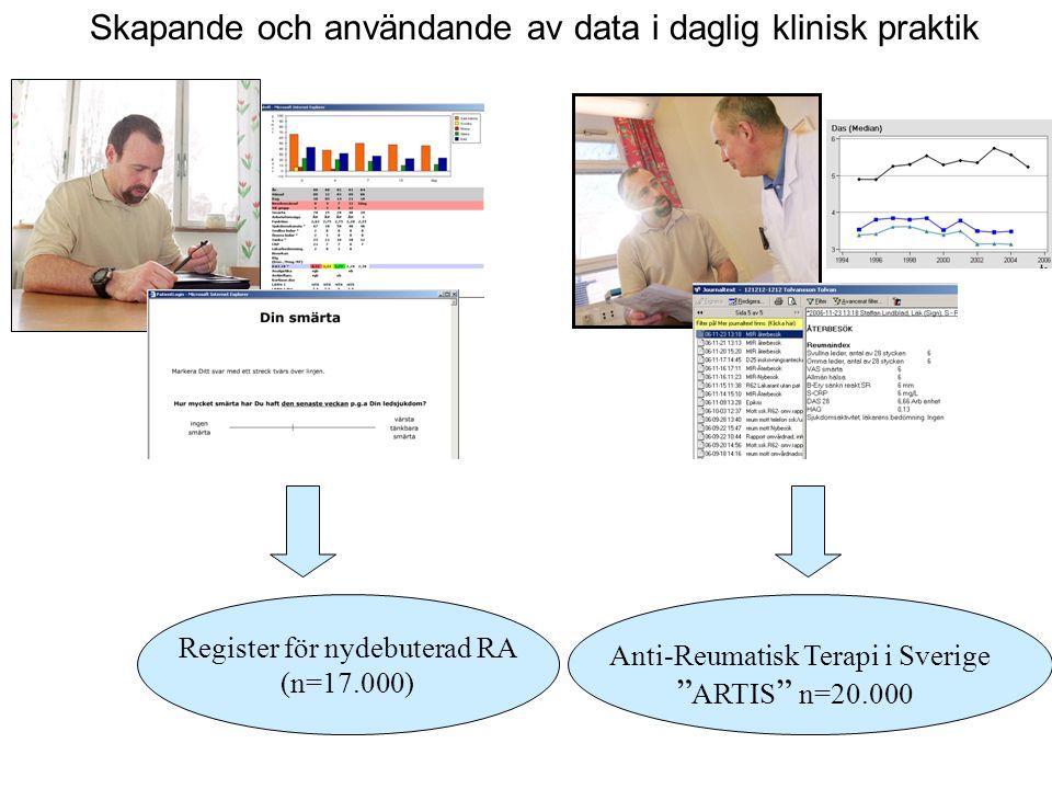 """Register för nydebuterad RA (n=17.000) Anti-Reumatisk Terapi i Sverige """" ARTIS """" n=20.000 Skapande och användande av data i daglig klinisk praktik"""