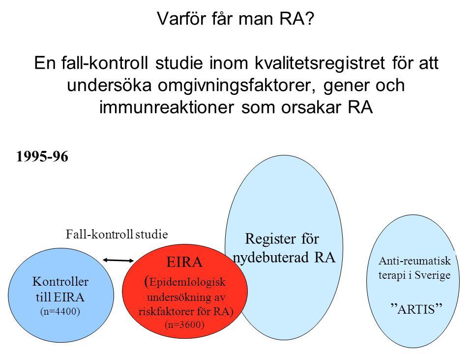 Varför får man RA? En fall-kontroll studie inom kvalitetsregistret för att undersöka omgivningsfaktorer, gener och immunreaktioner som orsakar RA 1995