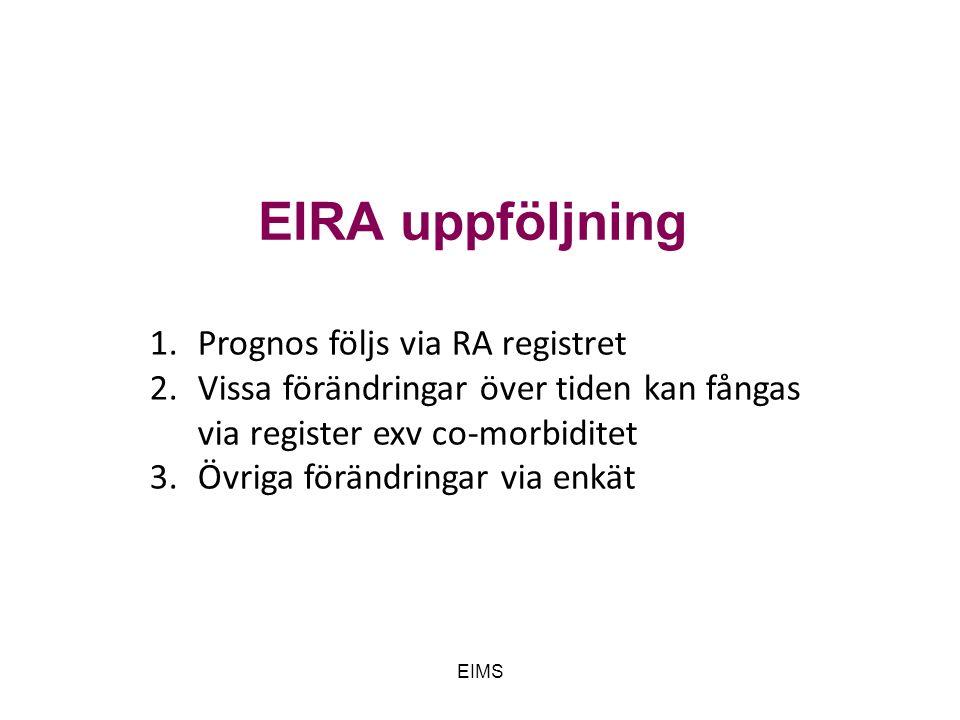 EIRA uppföljning EIMS 1.Prognos följs via RA registret 2.Vissa förändringar över tiden kan fångas via register exv co-morbiditet 3.Övriga förändringar