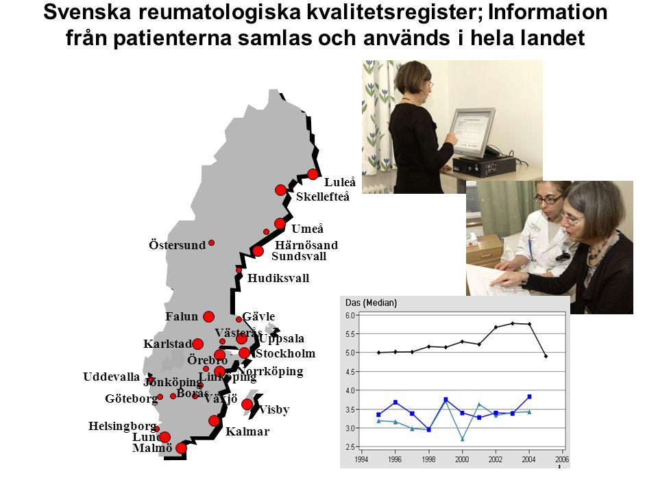 Stockholm Göteborg Malmö Lund Visby Uppsala Luleå Sundsvall Linköping Örebro Karlstad Svenska reumatologiska kvalitetsregister; Information från patie