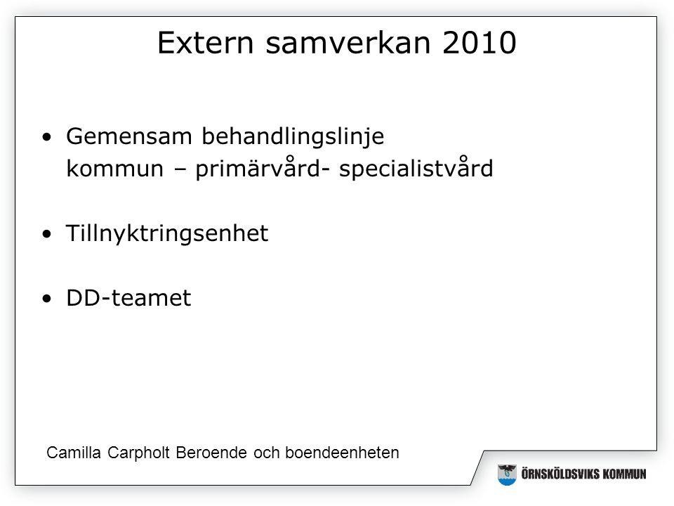Extern samverkan 2010 Gemensam behandlingslinje kommun – primärvård- specialistvård Tillnyktringsenhet DD-teamet Camilla Carpholt Beroende och boendeenheten