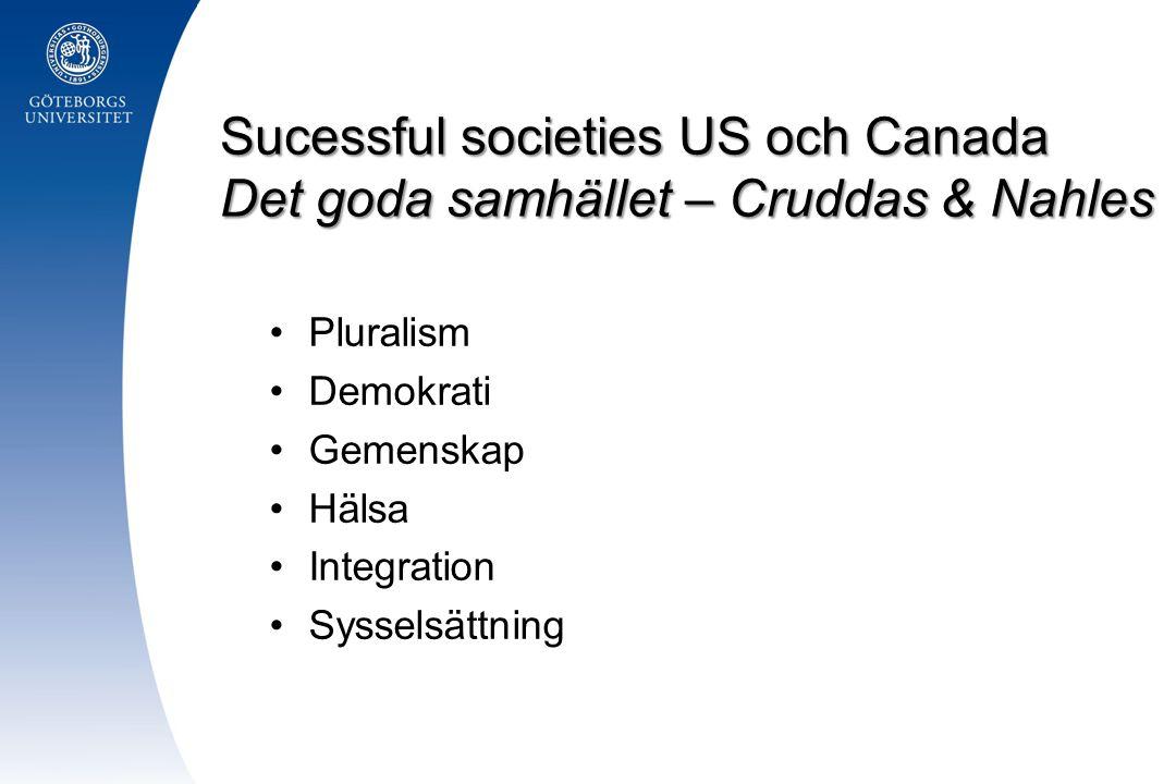 Sucessful societies US och Canada Det goda samhället – Cruddas & Nahles Pluralism Demokrati Gemenskap Hälsa Integration Sysselsättning
