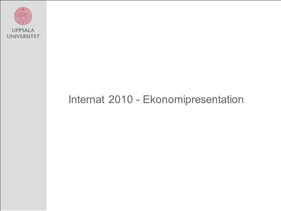 Internat 2010 - Ekonomipresentation