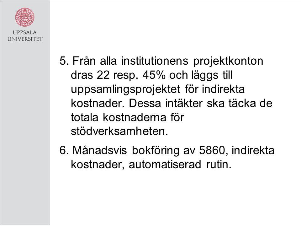 5. Från alla institutionens projektkonton dras 22 resp.
