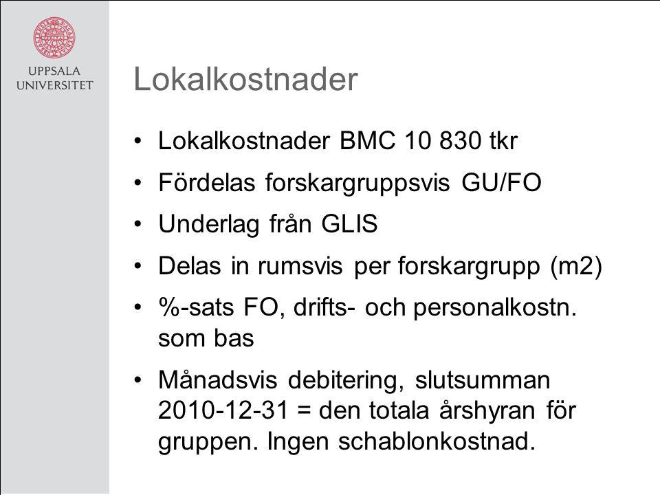 Lokalkostnader Lokalkostnader BMC 10 830 tkr Fördelas forskargruppsvis GU/FO Underlag från GLIS Delas in rumsvis per forskargrupp (m2) %-sats FO, drifts- och personalkostn.