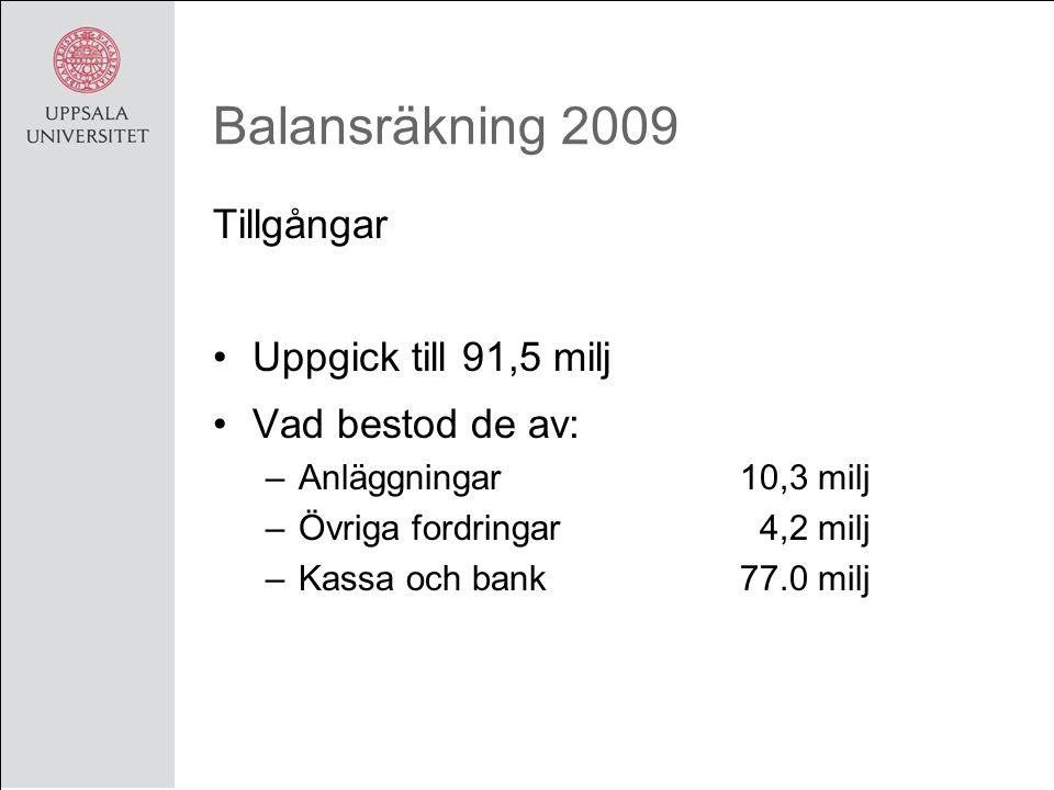 Balansräkning 2009 Tillgångar Uppgick till 91,5 milj Vad bestod de av: –Anläggningar10,3 milj –Övriga fordringar 4,2 milj –Kassa och bank77.0 milj