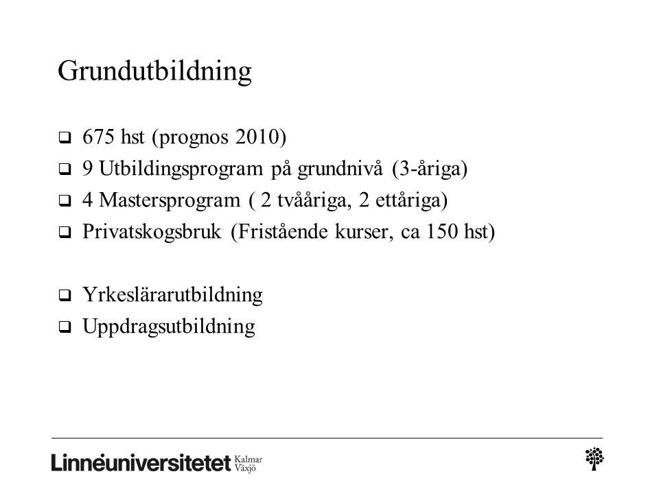 Grundutbildning  675 hst (prognos 2010)  9 Utbildingsprogram på grundnivå (3-åriga)  4 Mastersprogram ( 2 tvååriga, 2 ettåriga)  Privatskogsbruk (Fristående kurser, ca 150 hst)  Yrkeslärarutbildning  Uppdragsutbildning