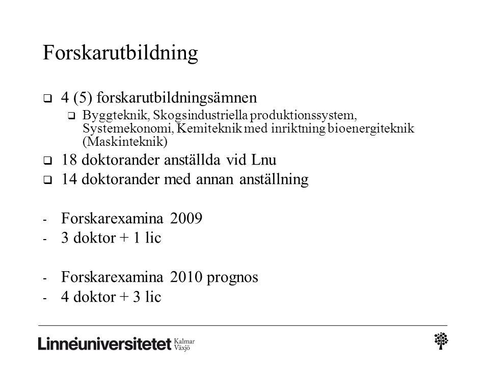 Forskarutbildning  4 (5) forskarutbildningsämnen  Byggteknik, Skogsindustriella produktionssystem, Systemekonomi, Kemiteknik med inriktning bioenergiteknik (Maskinteknik)  18 doktorander anställda vid Lnu  14 doktorander med annan anställning - Forskarexamina 2009 - 3 doktor + 1 lic - Forskarexamina 2010 prognos - 4 doktor + 3 lic