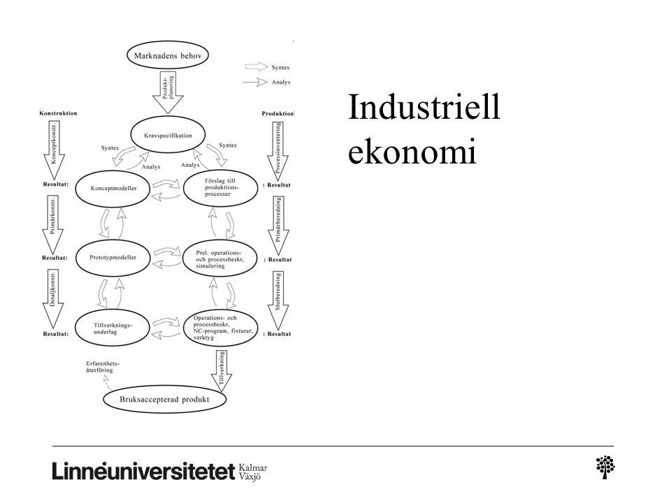 Industriell ekonomi