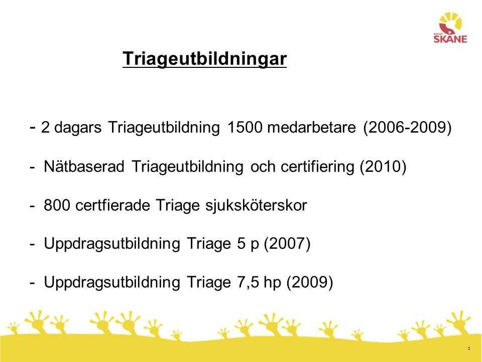 3 Triageutbildningar - 2 dagars Triageutbildning 1500 medarbetare (2006-2009) - Nätbaserad Triageutbildning och certifiering (2010) - 800 certfierade