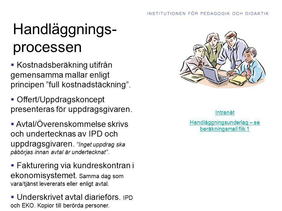 """Handläggnings- processen  Kostnadsberäkning utifrån gemensamma mallar enligt principen """"full kostnadstäckning"""".  Offert/Uppdragskoncept presenteras"""