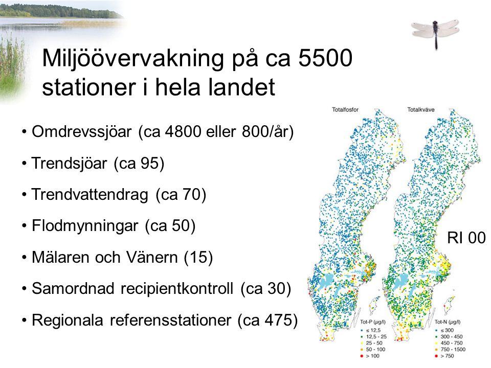 RI 00 Miljöövervakning på ca 5500 stationer i hela landet Omdrevssjöar (ca 4800 eller 800/år) Trendsjöar (ca 95) Trendvattendrag (ca 70) Flodmynningar (ca 50) Mälaren och Vänern (15) Samordnad recipientkontroll (ca 30) Regionala referensstationer (ca 475)