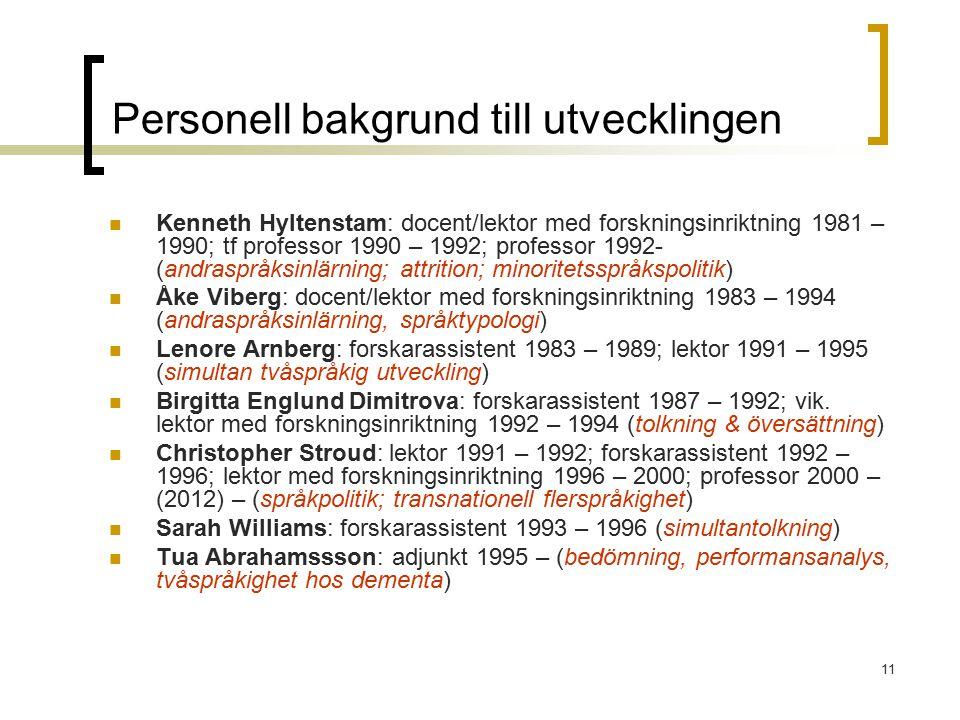 11 Personell bakgrund till utvecklingen Kenneth Hyltenstam: docent/lektor med forskningsinriktning 1981 – 1990; tf professor 1990 – 1992; professor 19