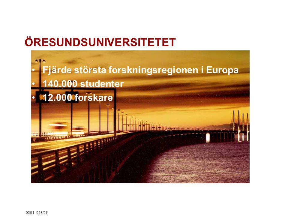 0301018/27 ÖRESUNDSUNIVERSITETET Fjärde största forskningsregionen i Europa 140.000 studenter 12.000 forskare