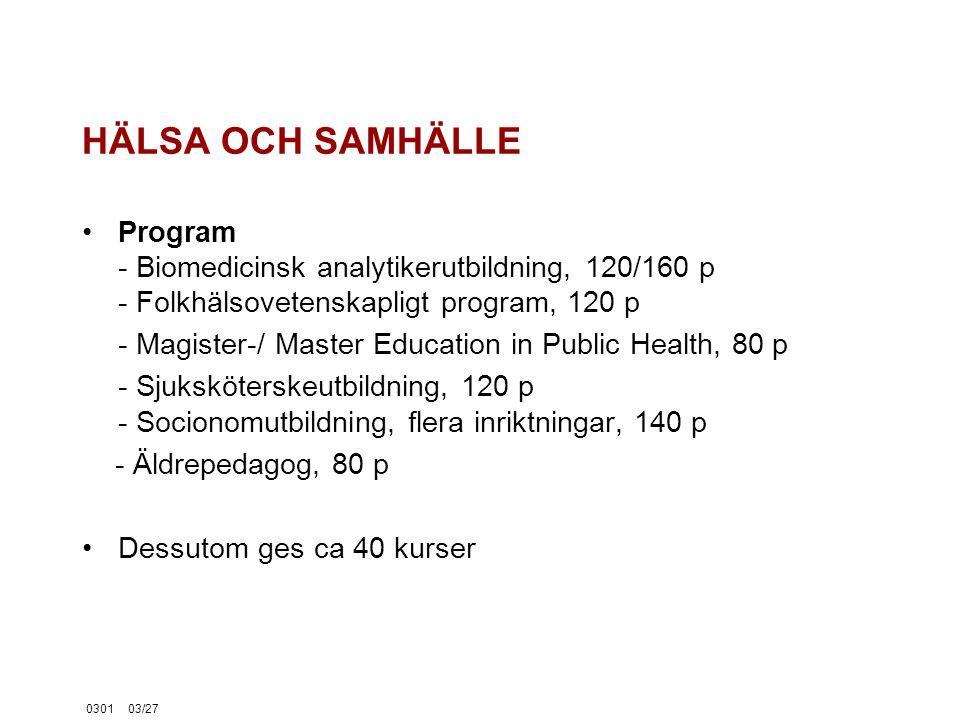 030103/27 HÄLSA OCH SAMHÄLLE Program - Biomedicinsk analytikerutbildning, 120/160 p - Folkhälsovetenskapligt program, 120 p - Magister-/ Master Education in Public Health, 80 p - Sjuksköterskeutbildning, 120 p - Socionomutbildning, flera inriktningar, 140 p - Äldrepedagog, 80 p Dessutom ges ca 40 kurser