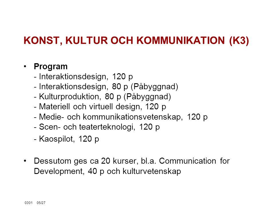 030105/27 KONST, KULTUR OCH KOMMUNIKATION (K3) Program - Interaktionsdesign, 120 p - Interaktionsdesign, 80 p (Påbyggnad) - Kulturproduktion, 80 p (Påbyggnad) - Materiell och virtuell design, 120 p - Medie- och kommunikationsvetenskap, 120 p - Scen- och teaterteknologi, 120 p - Kaospilot, 120 p Dessutom ges ca 20 kurser, bl.a.