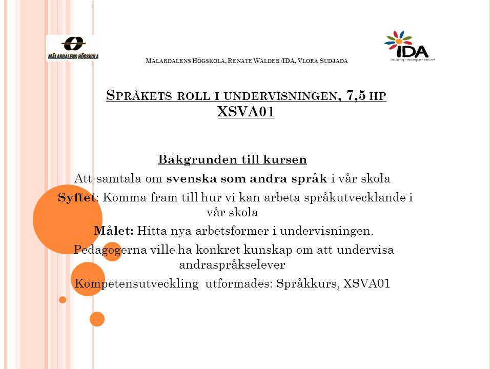 M ÄLARDALENS H ÖGSKOLA, R ENATE W ALDER /IDA, V LORA S UDJADA S PRÅKETS ROLL I UNDERVISNINGEN, 7,5 HP XSVA01 Bakgrunden till kursen Att samtala om svenska som andra språk i vår skola Syftet : Komma fram till hur vi kan arbeta språkutvecklande i vår skola Målet: Hitta nya arbetsformer i undervisningen.
