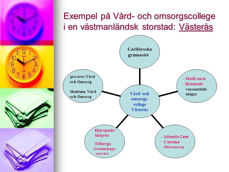 Exempel på Vård- och omsorgscollege i en västmanländsk storstad: Västerås Vård- och omsorgs- college Västerås Carlforsska gymnasiet - MedLearn - Hermo