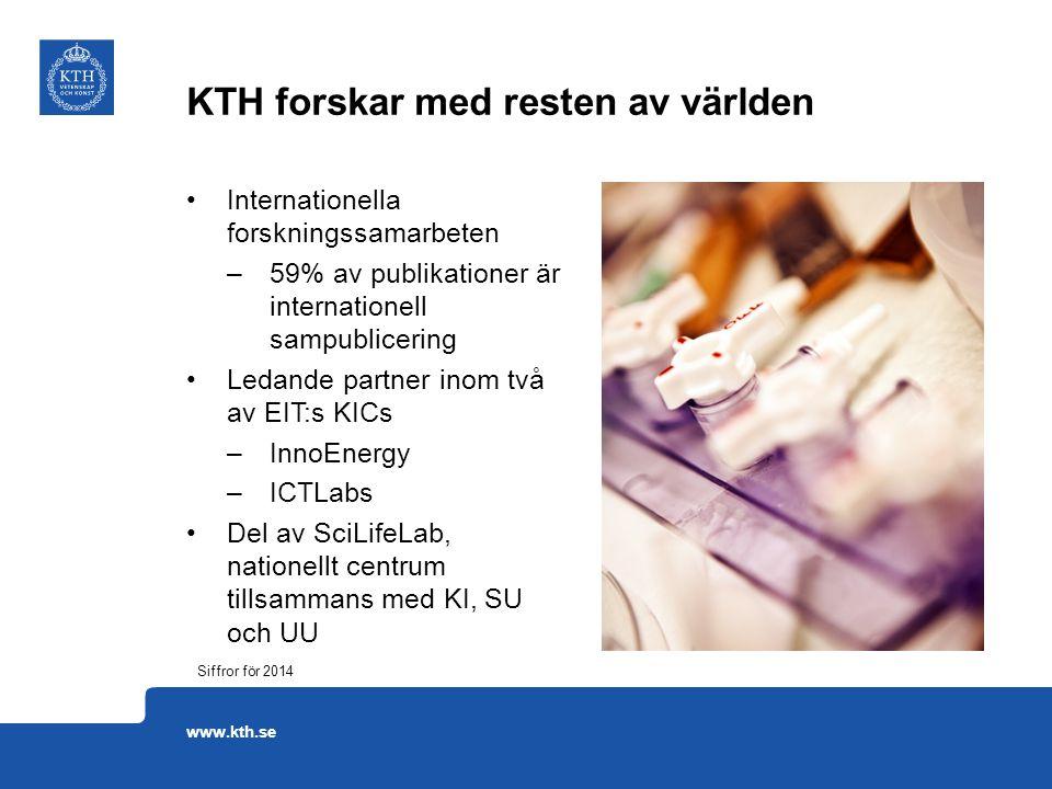 Internationella forskningssamarbeten –59% av publikationer är internationell sampublicering Ledande partner inom två av EIT:s KICs –InnoEnergy –ICTLab