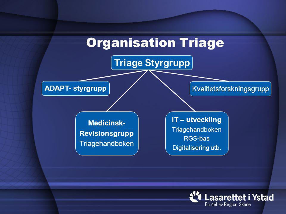 Organisation Triage Medicinsk- Revisionsgrupp Triagehandboken IT – utveckling Triagehandboken RGS-bas Digitalisering utb. Kvalitetsforskningsgrupp ADA