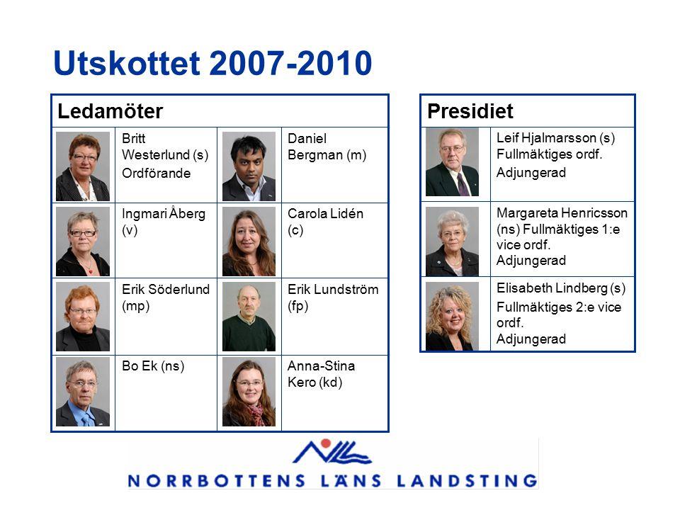 Utskottet 2007-2010 Ledamöter Daniel Bergman (m) Britt Westerlund (s) Ordförande Anna-Stina Kero (kd) Bo Ek (ns) Erik Lundström (fp) Erik Söderlund (m