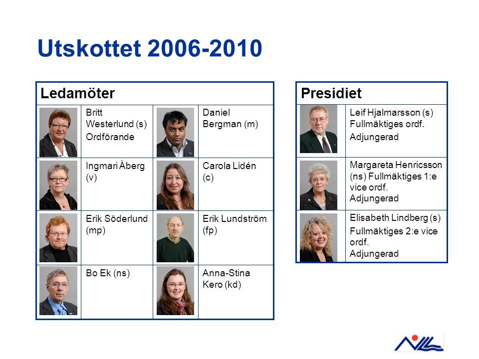 Utskottet 2006-2010 Ledamöter Daniel Bergman (m) Britt Westerlund (s) Ordförande Anna-Stina Kero (kd) Bo Ek (ns) Erik Lundström (fp) Erik Söderlund (mp) Carola Lidén (c) Ingmari Åberg (v) Margareta Henricsson (ns) Fullmäktiges 1:e vice ordf.