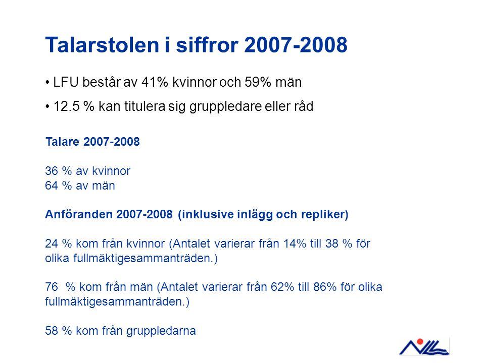 Talarstolen i siffror 2007-2008 LFU består av 41% kvinnor och 59% män 12.5 % kan titulera sig gruppledare eller råd Talare 2007-2008 36 % av kvinnor 64 % av män Anföranden 2007-2008 (inklusive inlägg och repliker) 24 % kom från kvinnor (Antalet varierar från 14% till 38 % för olika fullmäktigesammanträden.) 76 % kom från män (Antalet varierar från 62% till 86% för olika fullmäktigesammanträden.) 58 % kom från gruppledarna