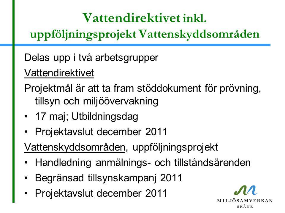 Vattendirektivet inkl.