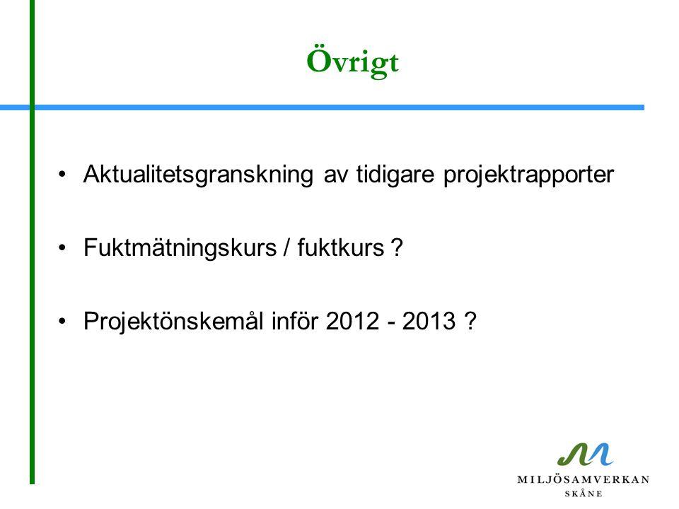Övrigt Aktualitetsgranskning av tidigare projektrapporter Fuktmätningskurs / fuktkurs ? Projektönskemål inför 2012 - 2013 ?
