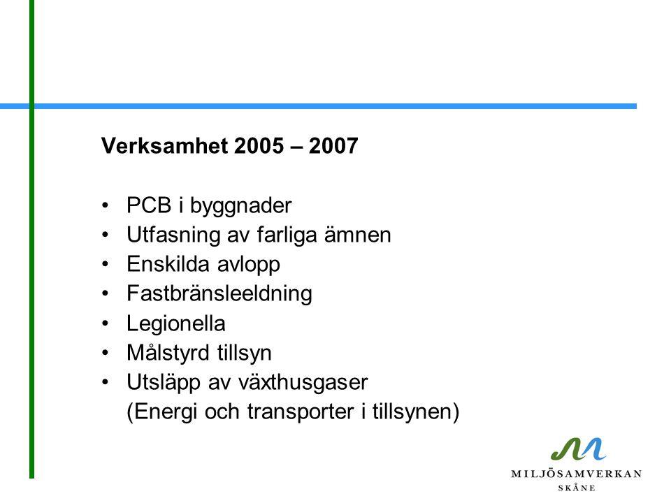 Verksamhet 2005 – 2007 PCB i byggnader Utfasning av farliga ämnen Enskilda avlopp Fastbränsleeldning Legionella Målstyrd tillsyn Utsläpp av växthusgaser (Energi och transporter i tillsynen)