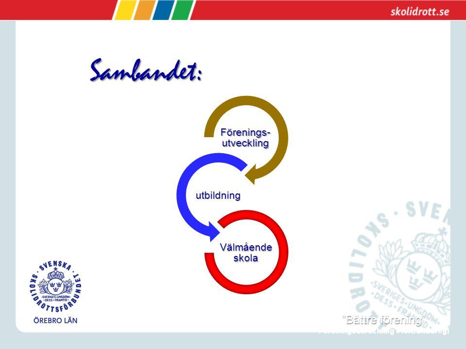 Bättre förening Föreningsutveckling i förbundsregi Sambandet: Förenings- utveckling utbildning Välmående skola