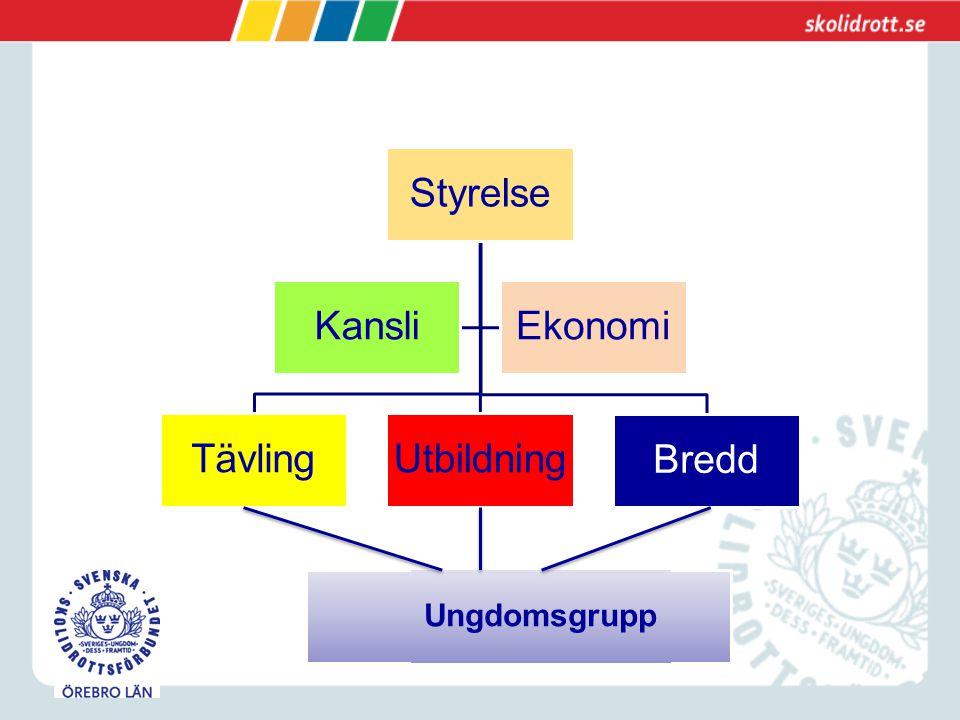 Styrelse TävlingUtbildning Bredd KansliEkonomi Ungdomsgrupp