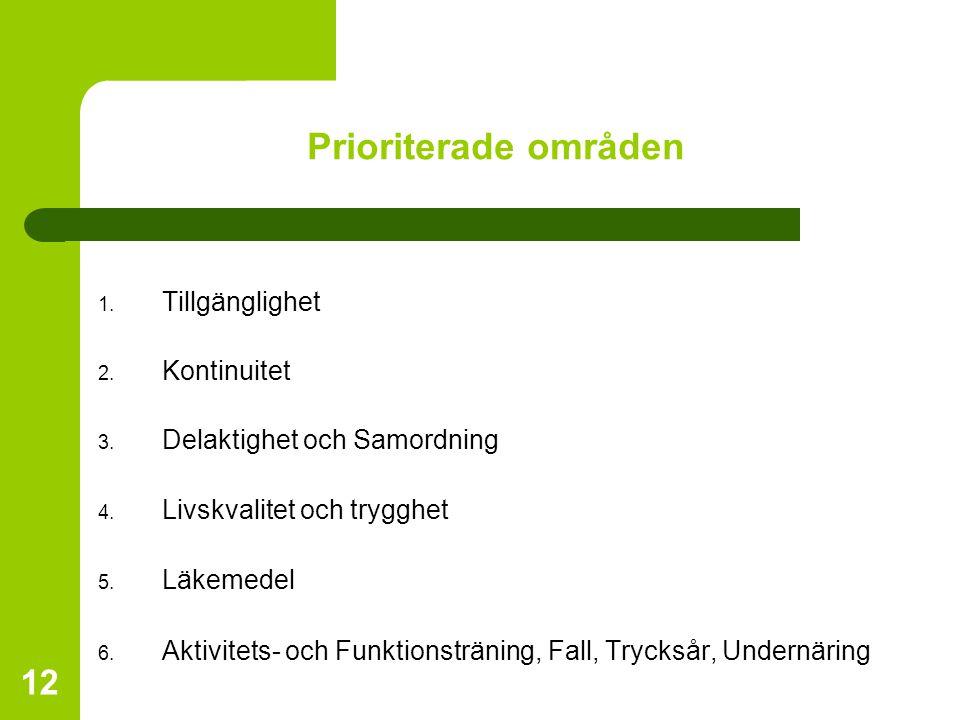 12 Prioriterade områden 1. Tillgänglighet 2. Kontinuitet 3. Delaktighet och Samordning 4. Livskvalitet och trygghet 5. Läkemedel 6. Aktivitets- och Fu
