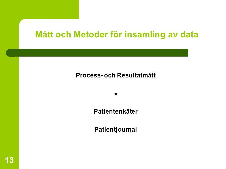 13 Mått och Metoder för insamling av data Process- och Resultatmått  Patientenkäter Patientjournal