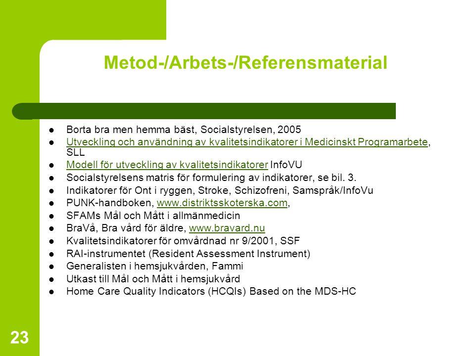 23 Metod-/Arbets-/Referensmaterial Borta bra men hemma bäst, Socialstyrelsen, 2005 Utveckling och användning av kvalitetsindikatorer i Medicinskt Prog
