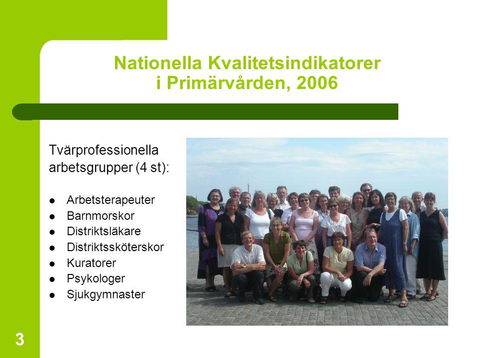 3 Nationella Kvalitetsindikatorer i Primärvården, 2006 Tvärprofessionella arbetsgrupper (4 st): Arbetsterapeuter Barnmorskor Distriktsläkare Distrikts